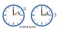 Aquest cap de setmana arriba el primer canvi d'hora de 2019. D'aquest manera, la matinada del dissabte 30 al diumenge 31 de març hem d'avançar els rellotges, amb la finalitat […]